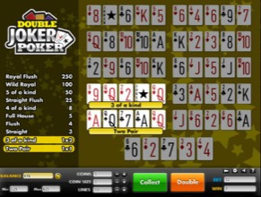 Double Joker Poker Results