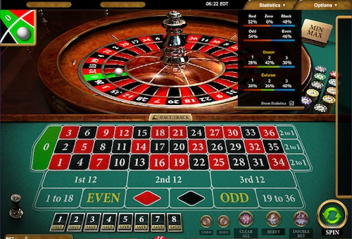 Top 5 Online Slot Sites For 2019